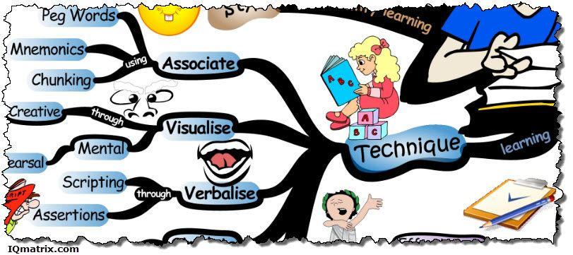 Learning styles clipart banner transparent learning styles cartoon - Google Search | School & Students Clipart ... banner transparent