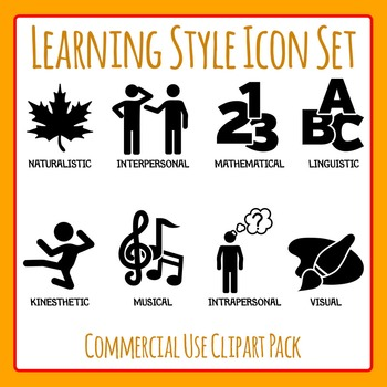 Learning styles clipart vector freeuse Learning Style Icons Clip Art Set for Commercial Use vector freeuse
