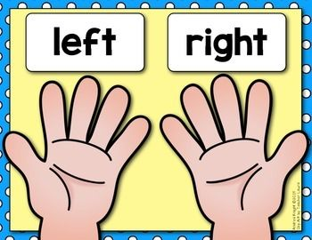 Left and right kid s hand clipart image picture black and white library Left - Right Directional Posters | Teaching: ideas, organization ... picture black and white library