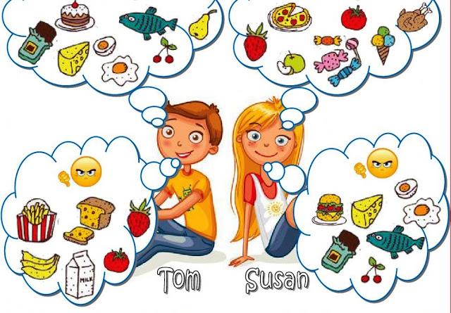 Likes and dislikes clipart vector free English is FUNtastic: Likes and dislikes | food ... vector free