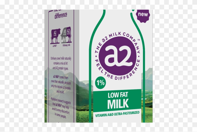 Limited clipart library Milk Carton Clipart Low Fat Milk - A2 Milk Company Limited ... library