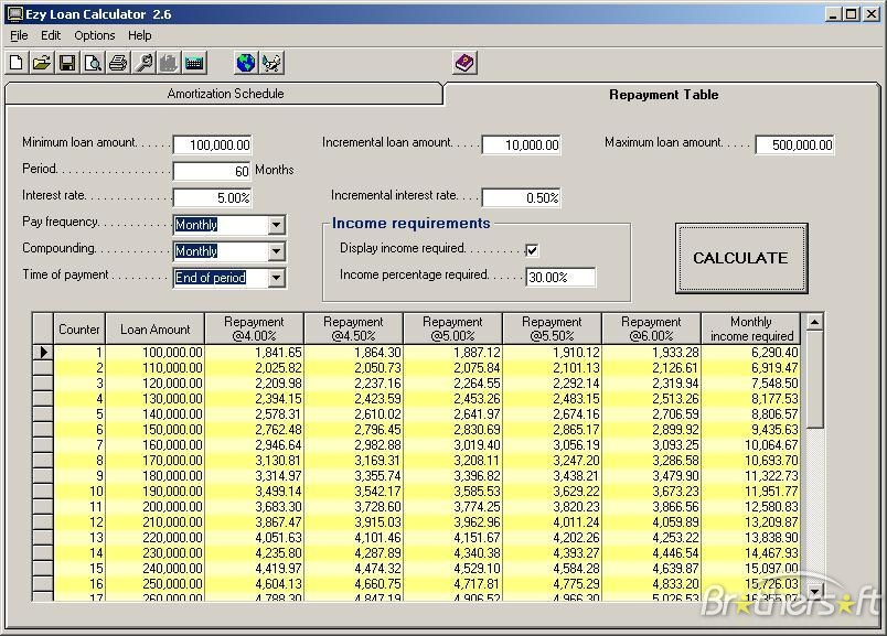 Loan calculator graphic transparent Download Free Ezy Loan Calculator, Ezy Loan Calculator 3.2 Download graphic transparent