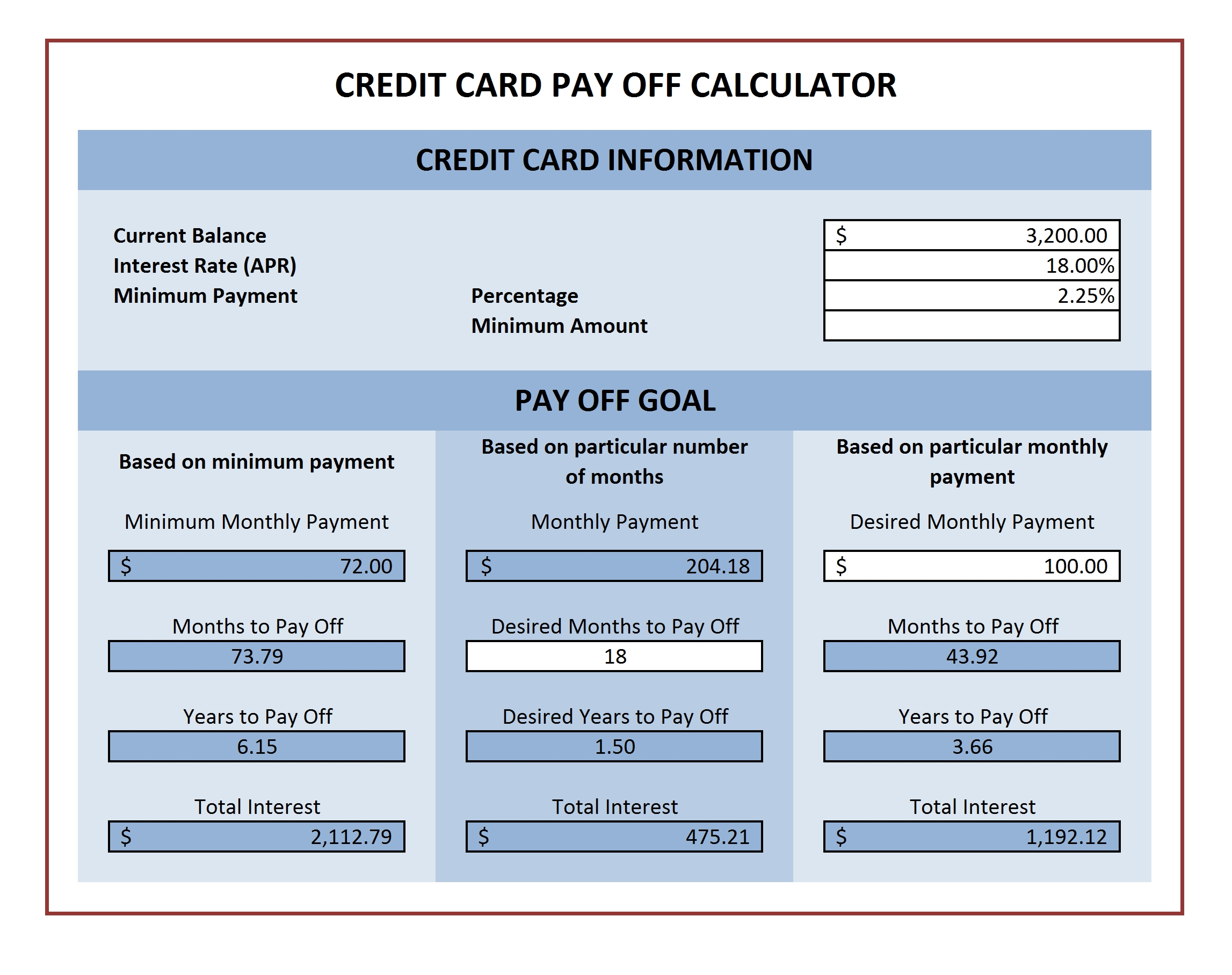 Loan payoff calculator picture freeuse download Credit Card Payoff Calculator | Excel Templates picture freeuse download