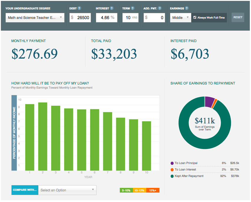 Loan payoff calculator banner free download Loan payoff calculator - ClipartFest banner free download