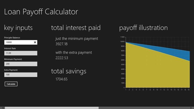 Loan payoff calculator jpg royalty free stock Loan Payoff Calculator for Windows 8 screenshots - Windows 7 ... jpg royalty free stock