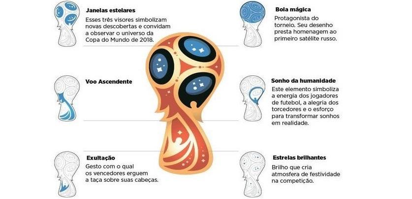 Logo copa do mundo 2018 clipart jpg royalty free BLOG DATAMARCOS: O Logo com o Seu Significado na Copa do ... jpg royalty free