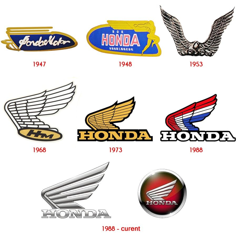Logo honda motos clipart image transparent library Honda Motorcycle Logo History | m o t o r c y c l e s ... image transparent library