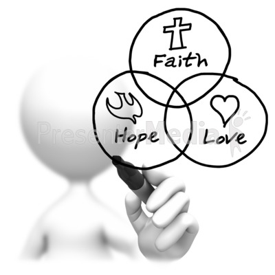 Love and hope clipart clip library download Nancy's musings: Faith, Hope & Love clip library download