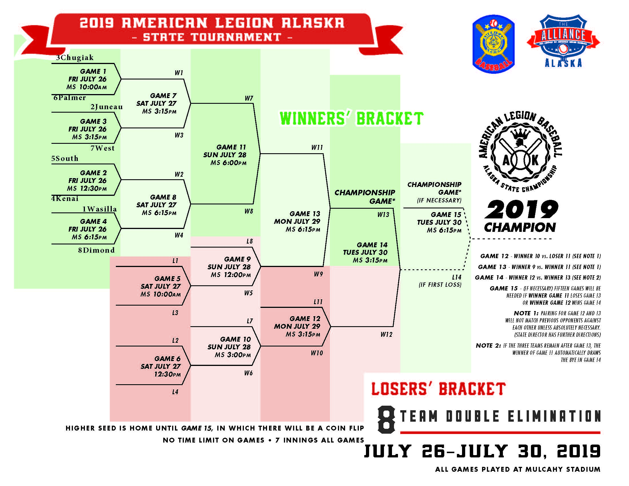 Made in alaska tilted license plate clipart royalty free download News :: Alaska Legion royalty free download
