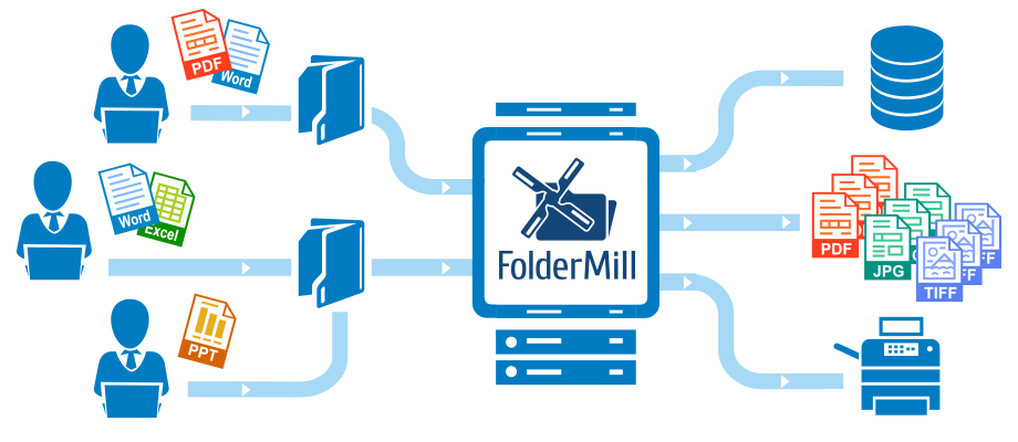 Input file accept jpg and clipart image library download FolderMill – Watch folders and automatically print or ... image library download