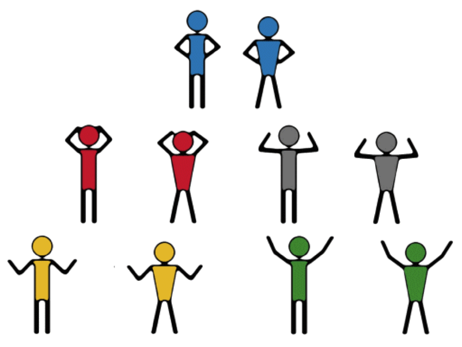 Male hands on hip power pose clipart clipart library stock Fake it Until you Make it: The Power of Enthusiasm clipart library stock