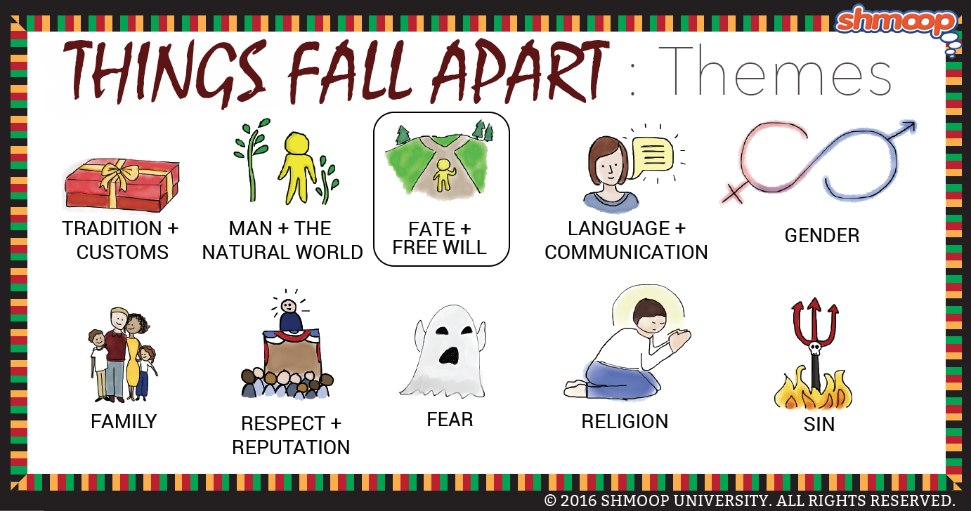Man vs fate clipart jpg transparent Things Fall Apart Theme of Fate and Free Will jpg transparent