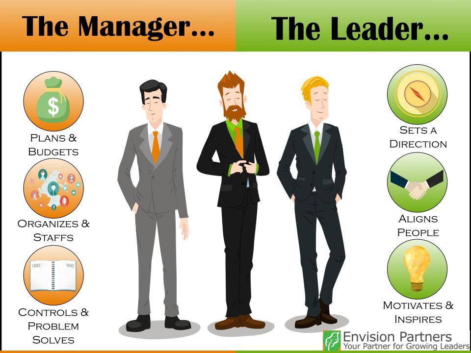 Manager vs leader clipart image freeuse download Leader vs. Manager – Endicott Masters in International Admin. image freeuse download