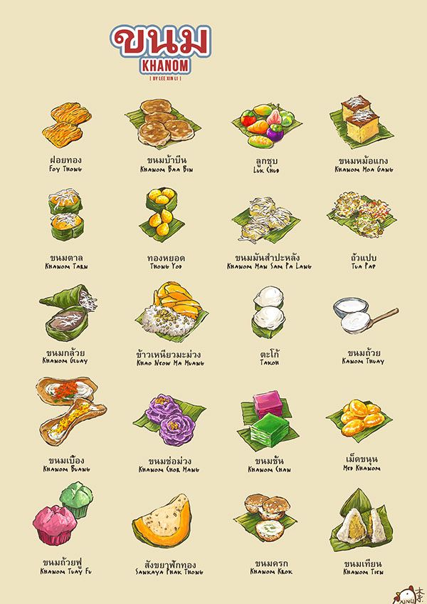 Mango sticky rice clipart clip art library library Thailand is more than just Mango Sticky Rice and Red Ruby, which are ... clip art library library