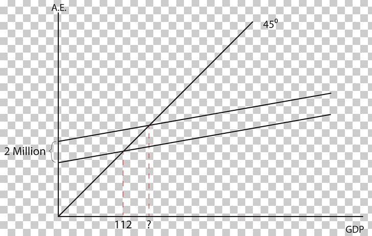Marginal propensity to save clipart svg Fiscal Multiplier Marginal Propensity To Consume Economics ... svg