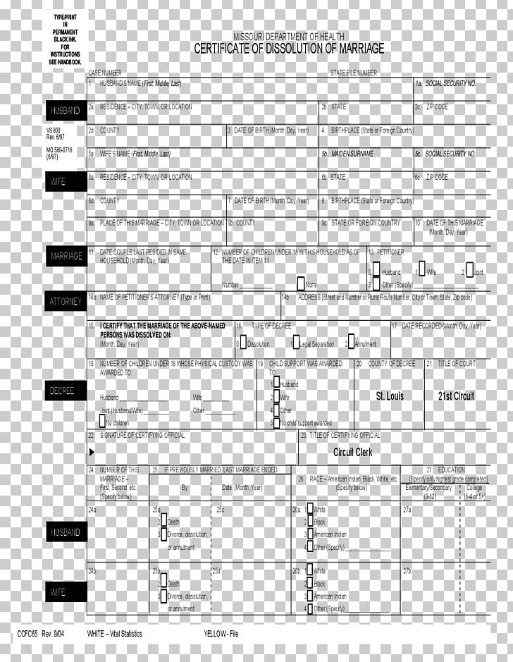 Missouri Divorce Marriage Certificate Dissolution PNG ... png free download