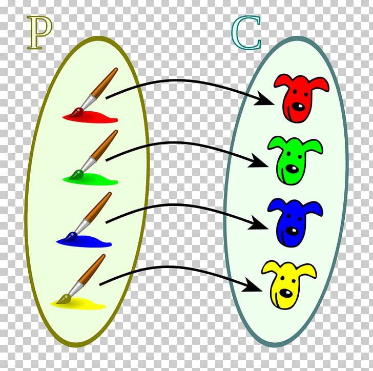 Matematica clipart clip stock Correspondencia Matemática Bijection Injective Function ... clip stock