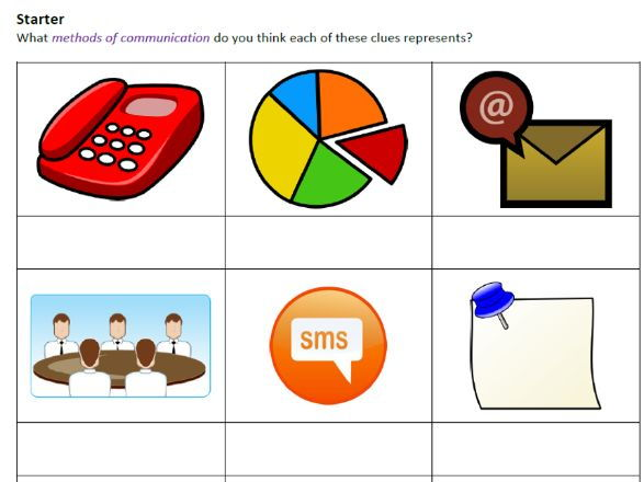Means of communication clipart image freeuse Business Communication Methods - Worksheets (in booklet) image freeuse