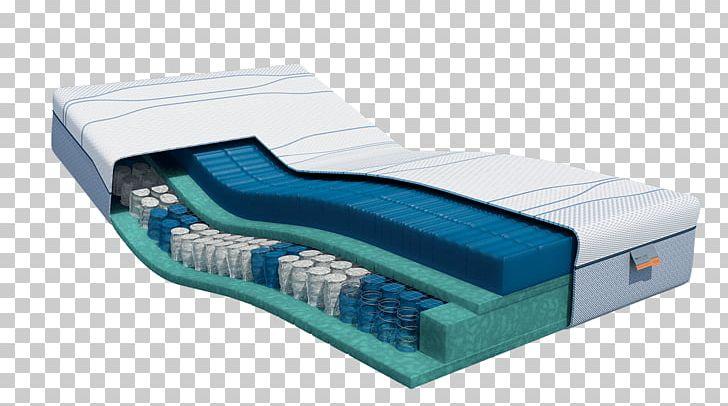 Memory foam clipart jpg freeuse stock Mattress Pads Memory Foam Bed PNG, Clipart, Avek, Bed, Bedding, Bed ... jpg freeuse stock