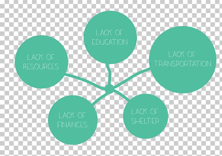 Middle class clipart jpg transparent library Middle Class Definition Poverty Social Class PNG, Clipart ... jpg transparent library