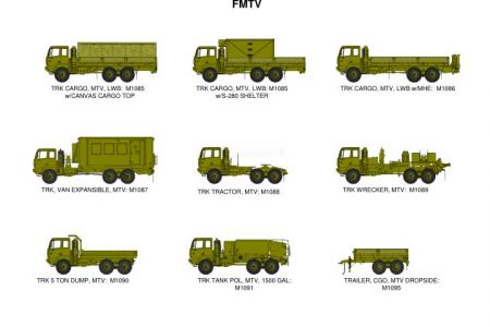 Military graphics clipart picture stock Military Graphics Clipart Www For Army - Clipart1001 - Free ... picture stock