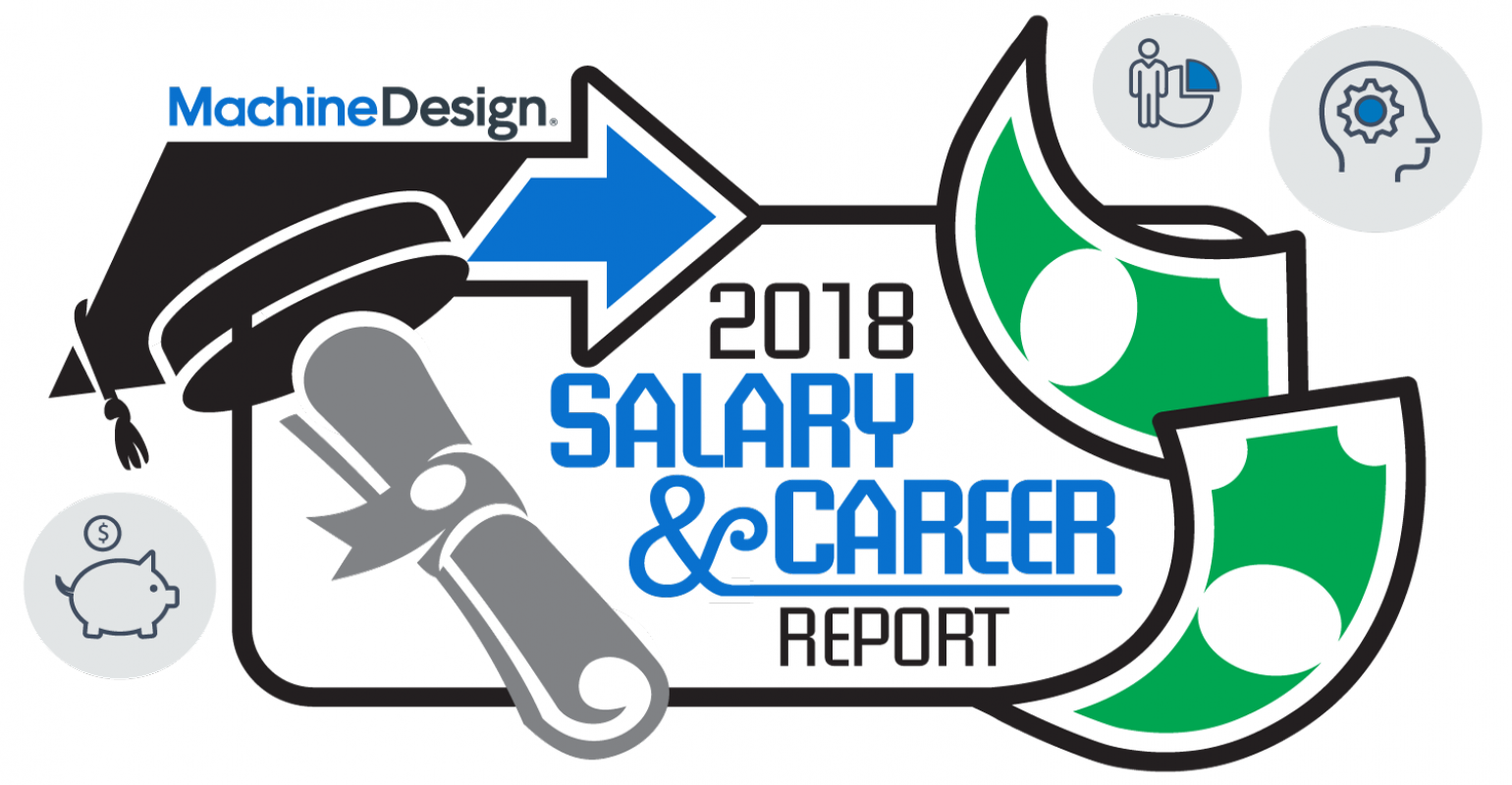 Mining engineering salary in clipart clip royalty free library Are Engineers Compensated Enough for Their Work? | Machine Design clip royalty free library