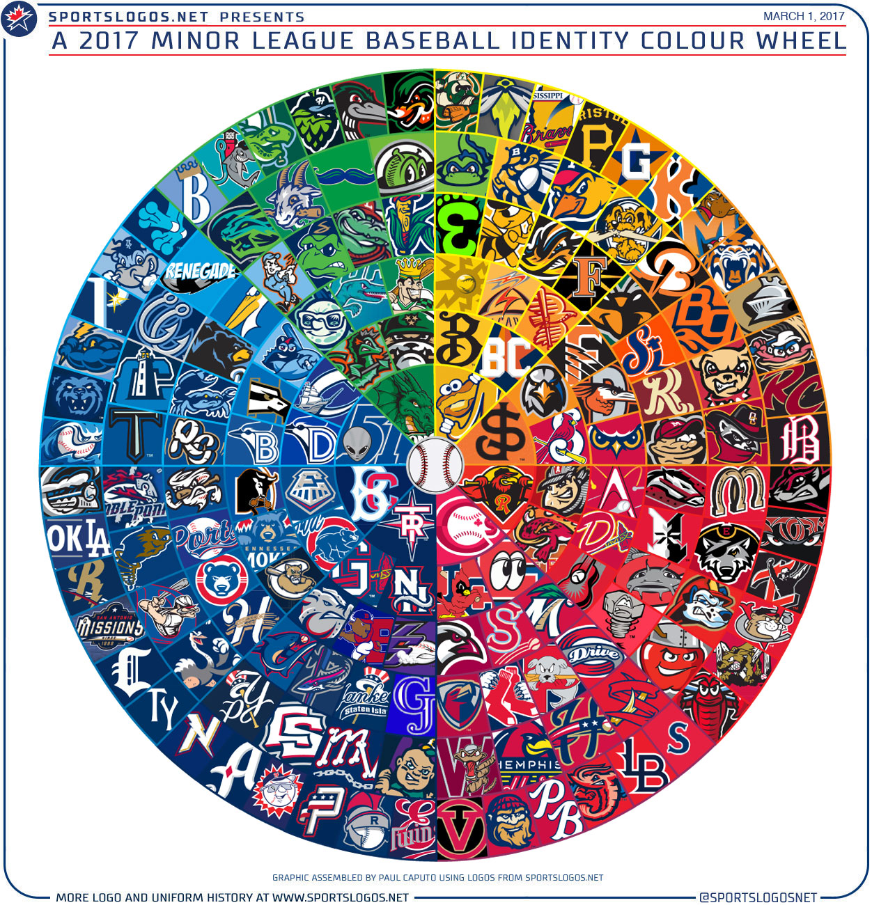 Minor league baseball clipart royalty free The 2017 Minor League Baseball Colour Wheel | Chris Creamer's ... clipart royalty free