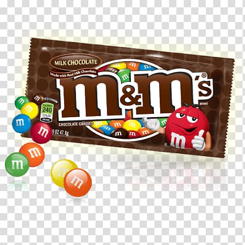 M&m candy clipart clip art transparent library Mars Snackfood M&M\\\'s Milk Chocolate Candies Chocolate cake, pasta ... clip art transparent library