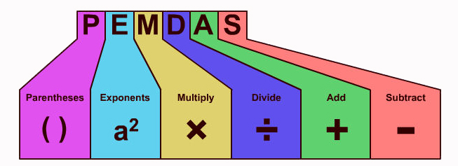 Mnemonic clipart picture free Math Mnemonics ... Hey Diddle Diddle! - Math U Can picture free