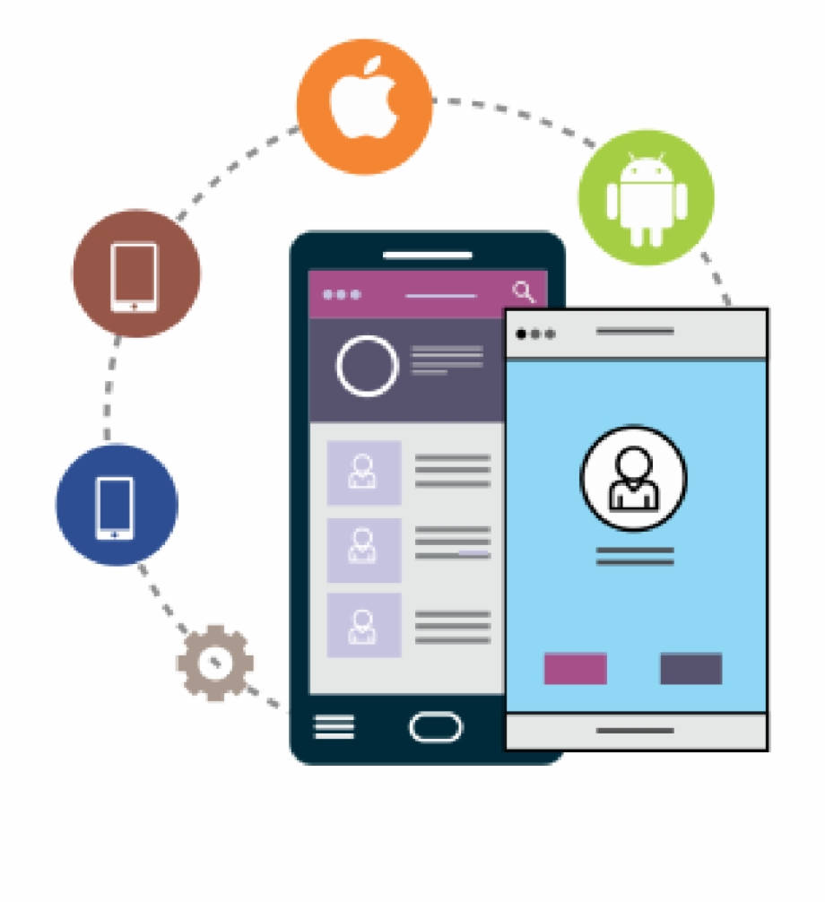 Mobile application development clipart png freeuse download Mobile Apps Development Png - Mobile Application Development ... png freeuse download