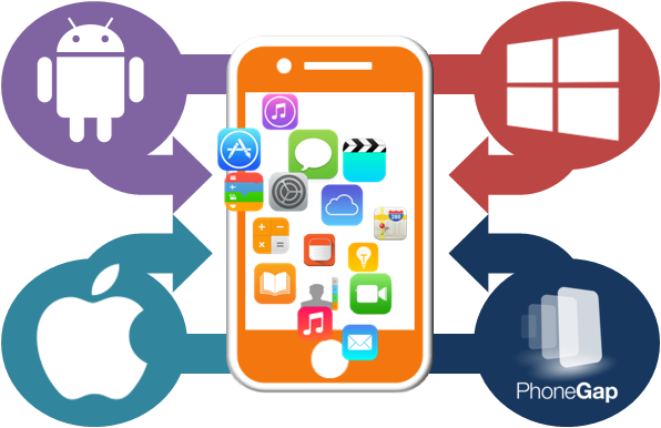 Mobile application development clipart picture freeuse Latest Trends of Business Mobile App Development – Helios Blog picture freeuse