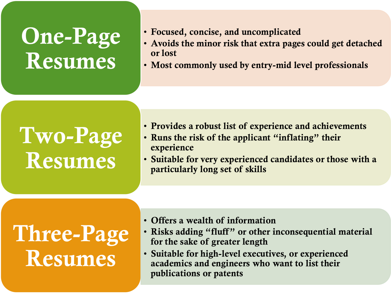 School resumes clipart vector Resume Aesthetics, Font, Margins and Paper Guidelines | Resume Genius vector