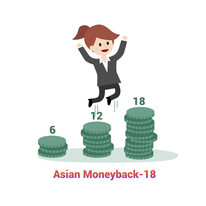 Money insurance clipart clip art free download Asian Life Insurance Company - Official Website clip art free download
