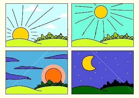Morning afternoon evening night clipart image Found on Bing from www.pinterest.com   What do you see in ... image