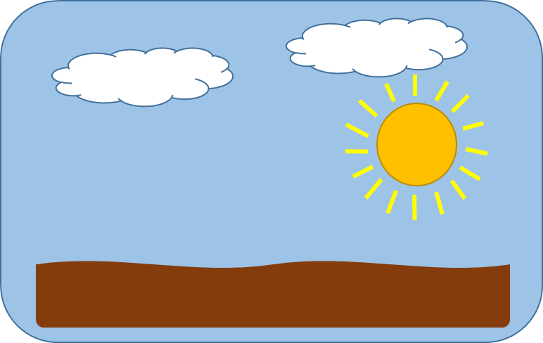 Morning afternoon evening night clipart clipart free library Times of Day in English - English Study Page clipart free library