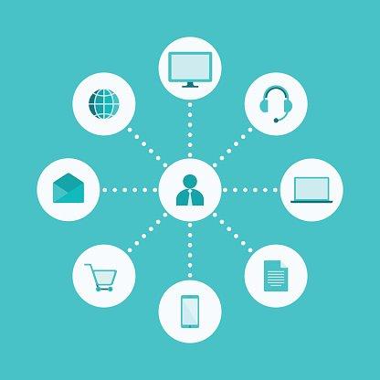 Multi channel clipart clip free stock Omni, Multi Channel, E Commerce, Digital Marketing Illustration ... clip free stock