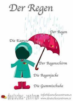 Nach dem weg fragen clipart svg Pin by Karen Dwyer on German Stuff   Pinterest svg