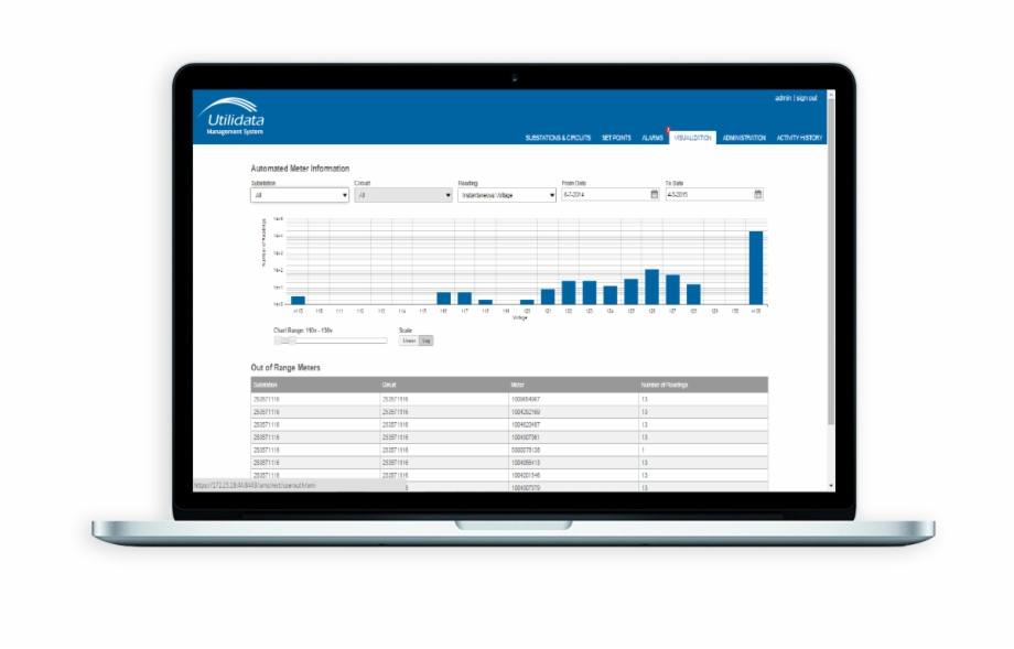 National institutes of health clipart svg transparent library Utilidata\'s Patented Platform Enables Real-time Insights ... svg transparent library