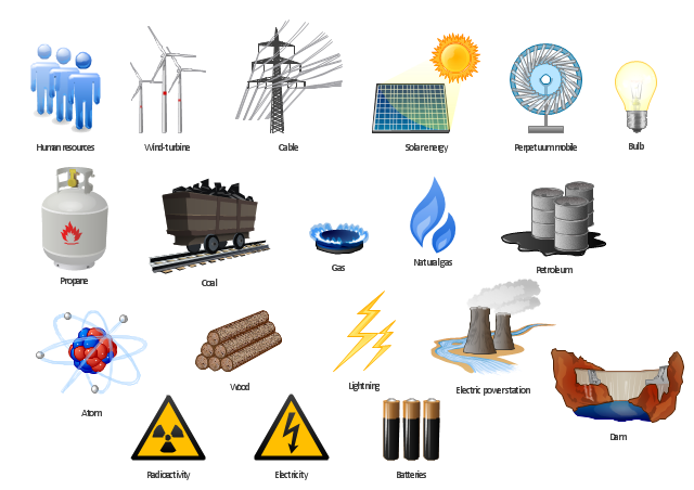 Natural resource clipart open source free download Energy resources diagram | U.S. energy consumption by source ... free download