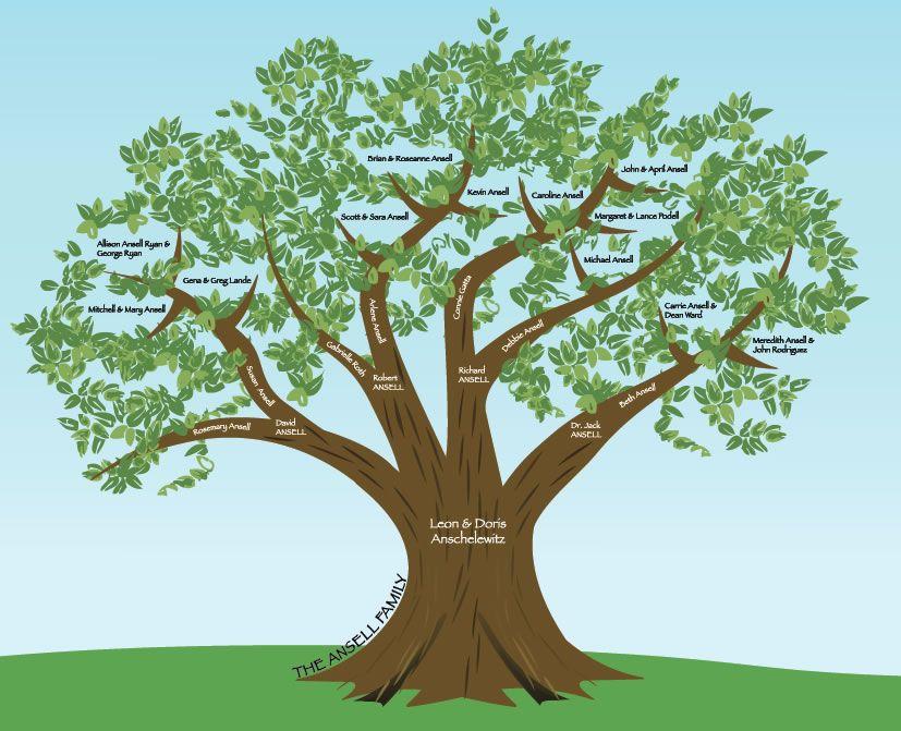 Navy blue family tree cliparts