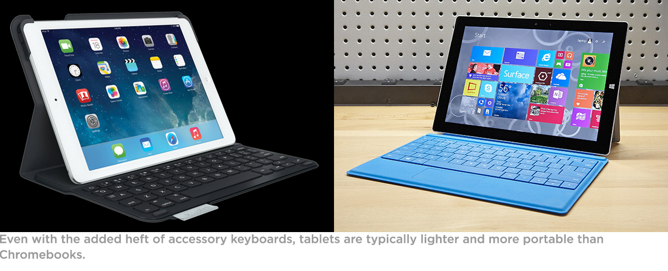 Netbook vs tablet image free Chromebook vs. Tablet: Which Should You Buy? image free