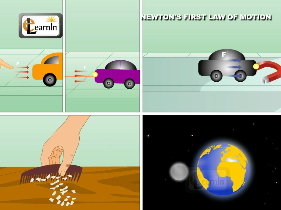 Newton s first law of motion examples clipart png library Newton\'s First Law of Motion - Science png library