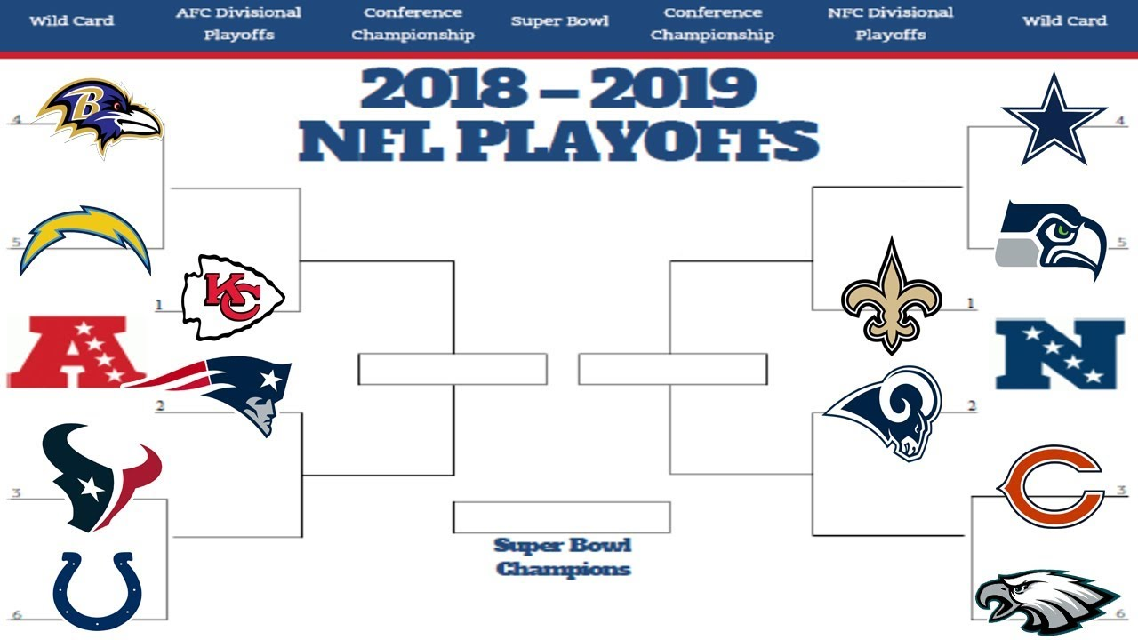 Nfl-playoffs-2019 clipart png transparent library 2019 NFL PLAYOFF PREDICTIONS! YOU WON\'T BELIEVE THE SUPER BOWL MATCHUP!  100% CORRECT BRACKET! png transparent library