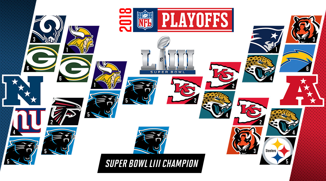 Nfl-playoffs-2019 clipart vector black and white library NFL predictions 2018: Playoffs, Super Bowl LIII, MVP picks ... vector black and white library