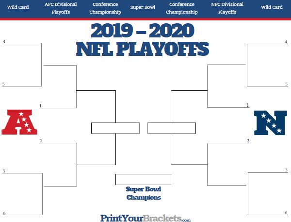 playoff bracket nfl 2020