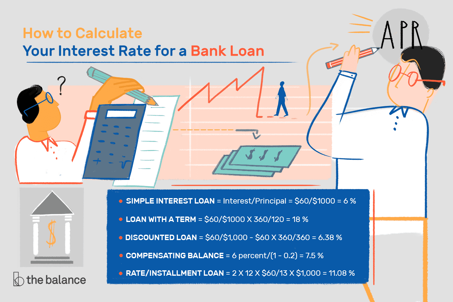 Nominal interest rate clipart banner transparent How to Calculate Interest Rates on Bank Loans banner transparent