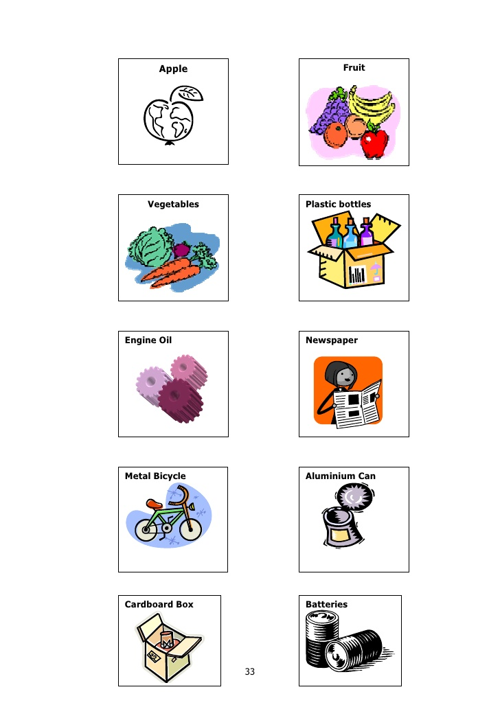 Non biodegradable waste examples clipart banner royalty free Non biodegradable waste examples clipart - ClipartFest banner royalty free