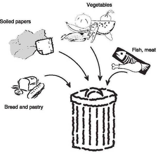 Non biodegradable waste examples clipart clip free library Non-biodegradable Definition Related Keywords & Suggestions - Non ... clip free library
