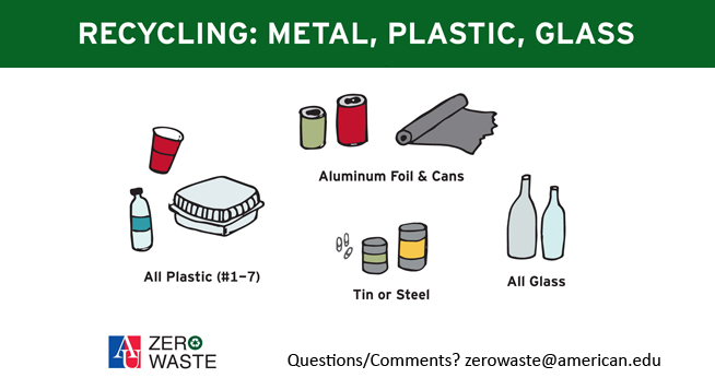 Non biodegradable waste examples clipart picture transparent stock Non biodegradable waste clipart - ClipartFest picture transparent stock