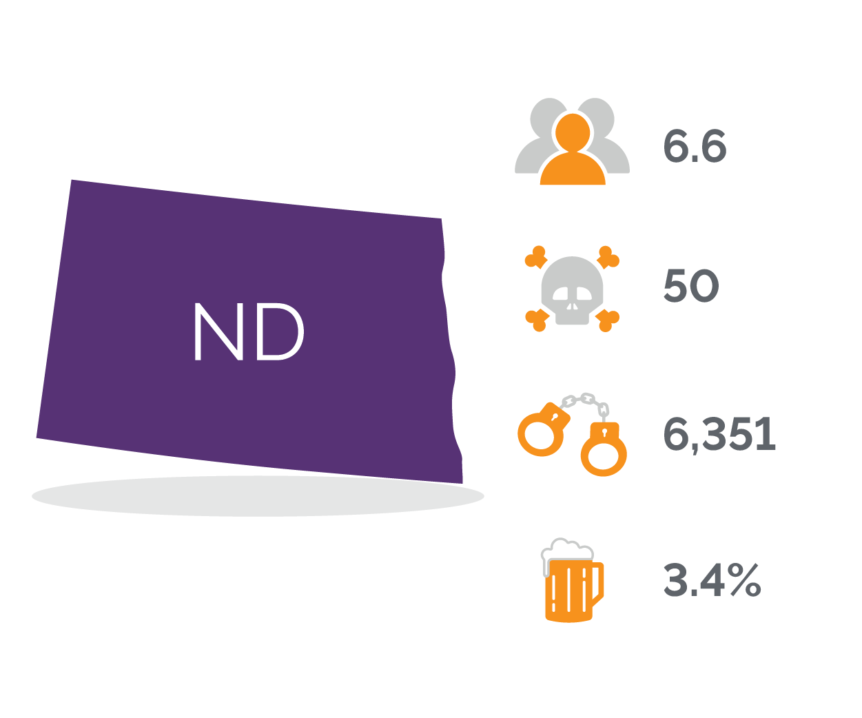 North dakota alcohol consumption- clipart svg library Top 10 States With The Most DUI Problems svg library